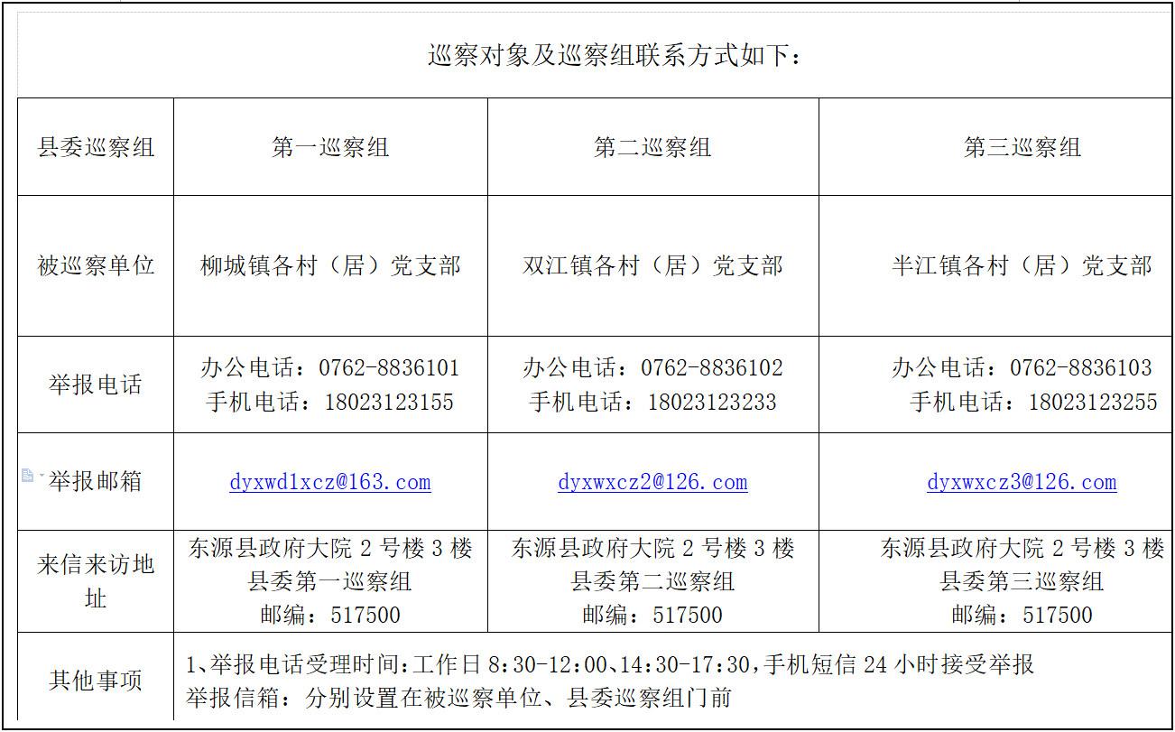 【巡察工作】县委巡察组将对这3个镇共31个村(居)党支部开展巡察